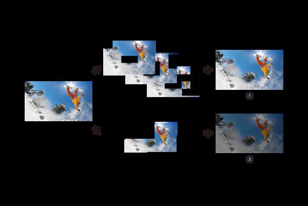 Kako uz X-Motion Clarity scene s pokretom postaju jasne i svetle
