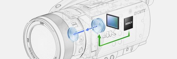 Tehnologija Fast Hybrid AF
